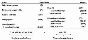 P Konto Pfändungsfreibetrag Berechnen : zentralbankbilanz wikipedia ~ Themetempest.com Abrechnung