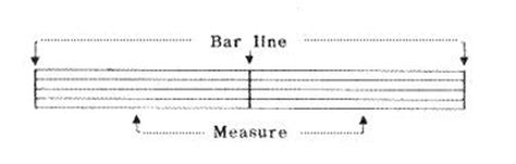 Other articles where bar line is discussed: Music Theory Basics - Route 249