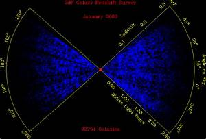 Estimating Distances to Nearby Galaxies