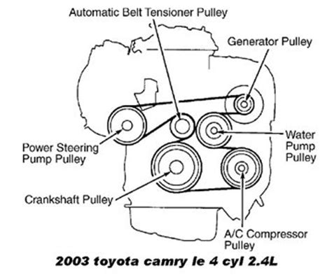 solved i need a diagram for the serpentine belt a 2003 fixya