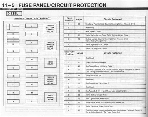 92 Ford F 150 Fuse Box by Fuse Identification Help Ford Truck Enthusiasts Forums