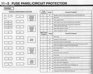 Underhood Fuse Box Diagram 1994 F150 Ford