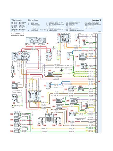 peugeot 206 cc radio wiring diagram fichier pdf 3757 peugeot 206 pdf par sune peugeot 206