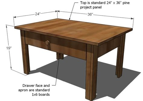 Simple Coffee Table Woodworking Plans » Woodworktips
