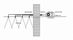 Ballast Metal Halide Installation Diagram