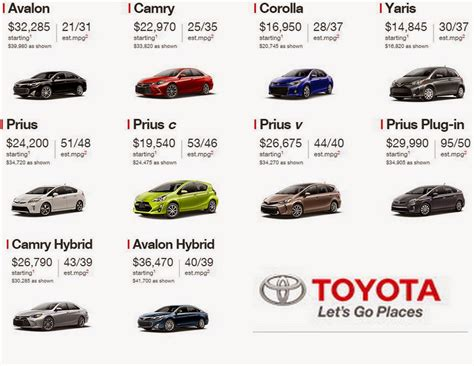 List Of All New Toyota Cars Models