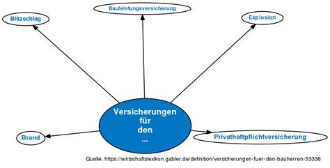 versicherungen für bauherren versicherungen f 252 r den bauherren definition gabler