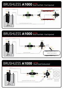 A1000 Brushless Stealth Fuel Pump  U2013 Aeromotive  Inc
