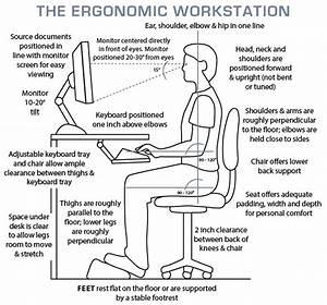 The Ergonomic Workstation