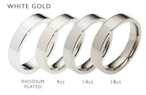 Expensive  Ee  Ring Ee   For Newlyweds Palladium Vs White Gold
