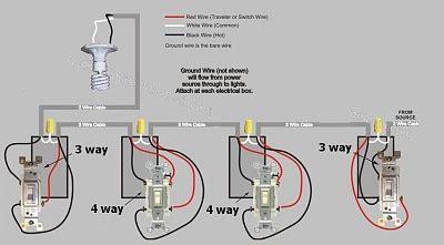Zwave Way Wiring Doityourself