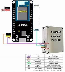 Pollution Sensor  U2014 Pms5003 Sensor In Action