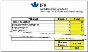 Messunsicherheit Berechnen : umwelt online bgi 688 dguv information 209 023 l rm am arbeitsplatz 1 ~ Themetempest.com Abrechnung