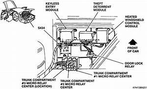 93 Cadillac Fleetwood Brougham Problems