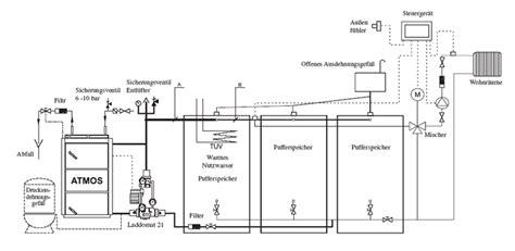 solgross handel mit regenerativen energiesystemen