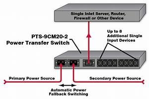 Get Solar Power System User Manual