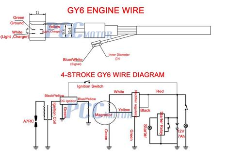 Tao Gy6 Wiring Diagram by Tao Tao Atv Parts Diagram Downloaddescargar