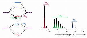 10 4  Photoelectron Spectroscopy