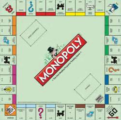Image result for images of monopoly board