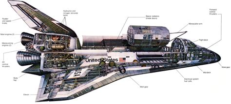 Space Ships and Stations on Pinterest | Spacecraft, NASA ...
