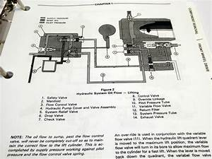 Ford 2000 Tractor Hydraulic Pump Diagram  Diagram Of Ford