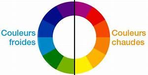 comment choisir la couleur des murs With couleurs froides et chaudes
