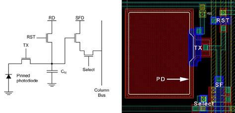 simplified schematic    pixel   sample pixel