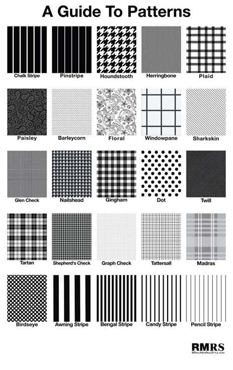 A Guide To Patterns, Black And White Print Inspiration