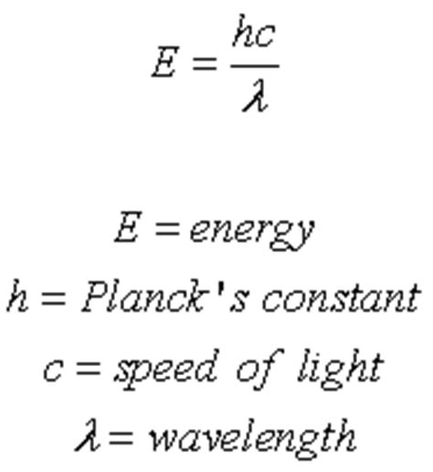 Energy Of Light Equation by Formulas Frequency And Wavelength