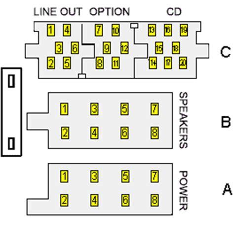 becker grand prix cd pinout diagram pinoutguide