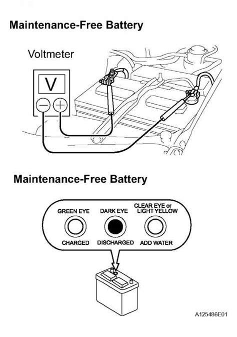 Check Battery Voltage - Toyota Sequoia 2007 Repair