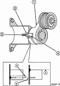 How Do You Remove The Belt Tensioner For A 2001 Dodge Dakota