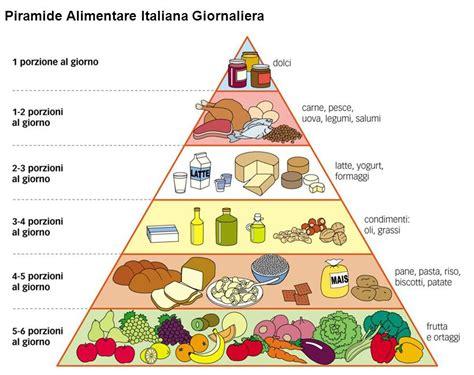 nuova piramide alimentare italiana piramide alimentare italiana