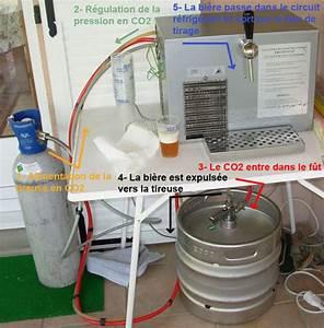 Tireuse A Biere Occasion : tireuse a biere occasion ~ Zukunftsfamilie.com Idées de Décoration