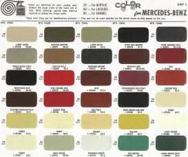 used mercedes sl55 amg mercedes paint codes кузов mercedes