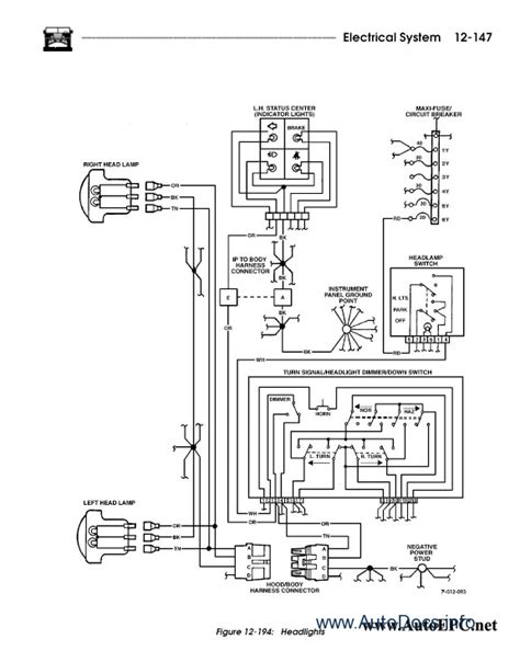car maintenance manuals 1996 hummer h1 engine control hummer h1 1995 1996 electronic spare parts catalogue repair manual wiring diagrams