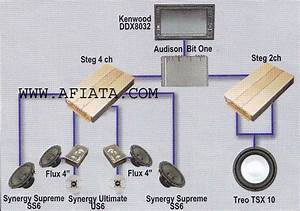 Wiring Schematic Audio Car Honda Jazz