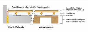 Wie Hoch Ist Der Aufbau Einer Fußbodenheizung : wie k nnen einzelne niedertemperatur heizkreise an ein ~ Michelbontemps.com Haus und Dekorationen