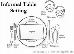 Fine Dining Table Service Rules by Rules Of Civility Table Etiquette Guide To Informal Dining Events Gentle