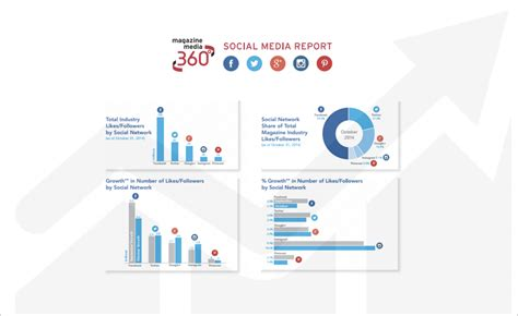 Mpa Releases Report On Magazine Brands Social Media Reach. Funny Graduation Messages From Parents. The Office Thank You Template. Research Paper Apa Sample Template. Sample Sales Data Excel Template. Timesheet Excel Template Download Template. Sample Of Vehicle Bill Of Sale Template. Problem Solving Skills For Resumes Template. Best Business Voicemail Greeting