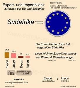 Aussenhandel Eu Mit Ausgew U00e4hlten Staaten  Weltwirtschaft Schaubilder  Statistiken Export  Import Eu