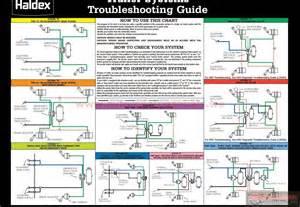 Air Brake Troubleshooting Chart
