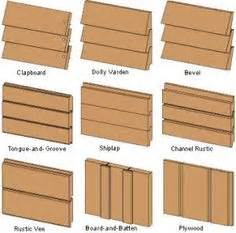 interior wall paneling home depot siding option ideas on fiber cement siding
