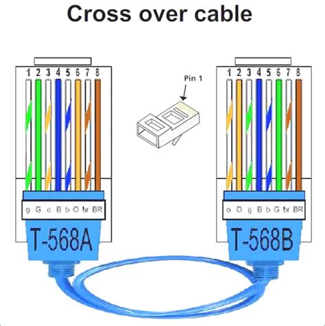 Cat Crossover Wiring Diagram Switch