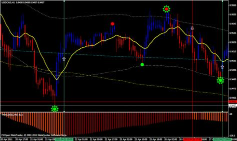 FREE DOWNLOAD The World's 10 Most Popular Forex Trading Systems | | Forex Online Trading