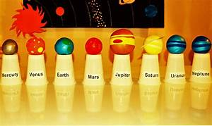 Solar System Project for Kids, Easy Model, Planets in our ...