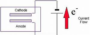 Simple Diode Diagram Of A Thermotunnel Converter