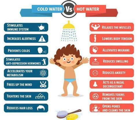 hot shower benefit which has more benefits a hot cold or warm shower quora