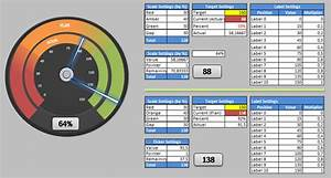 dual gauge template advanced data visualization With excel speedometer template download