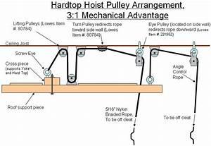 Diy Hardtop Hoist - Rennlist